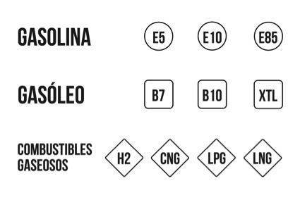 Etiquetado de combustibles